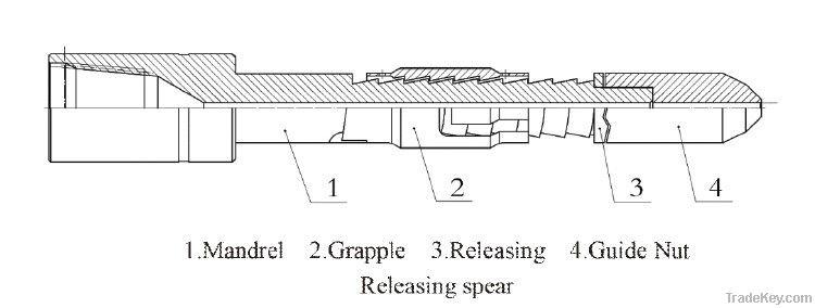 Releasing spear