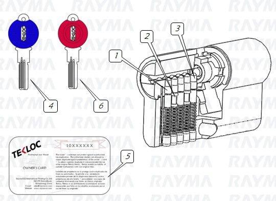computer key cylinder