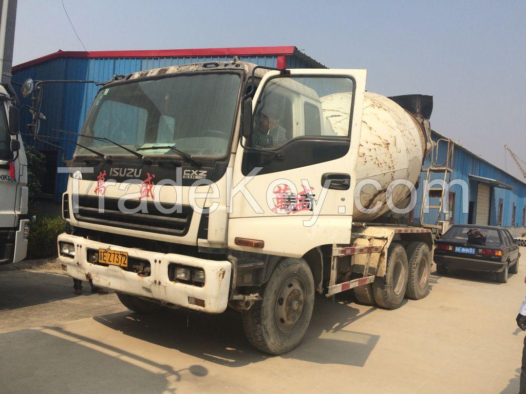 used concrete mixer 10 m3.