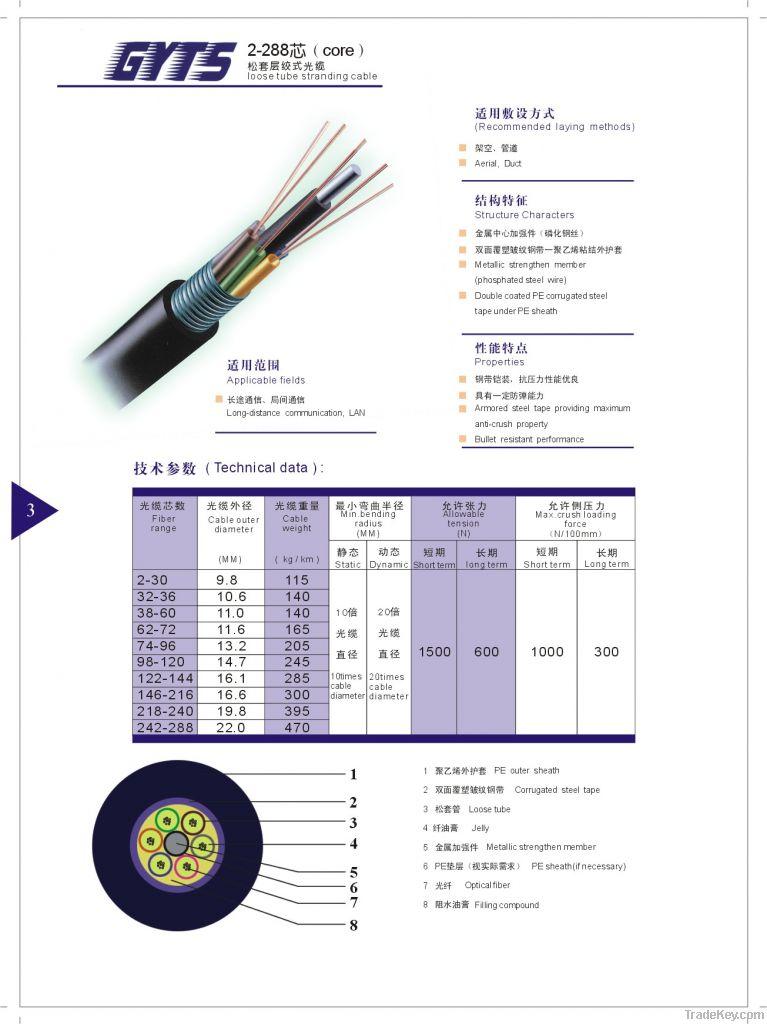Communication Fiber Optic Cable