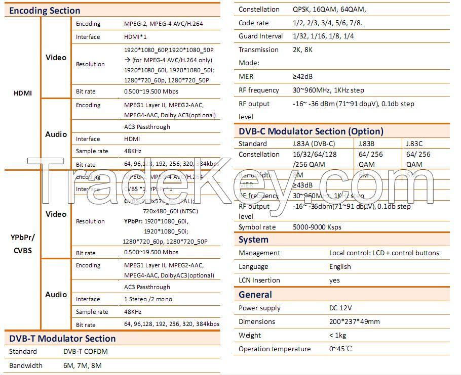 HD Video to DVB Encoder Modulator