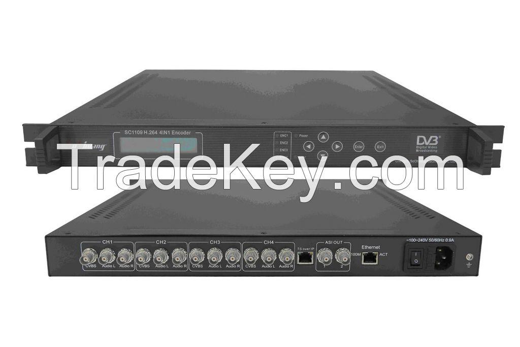 IP Encoder