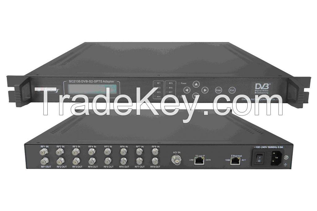 IPTV Gateway