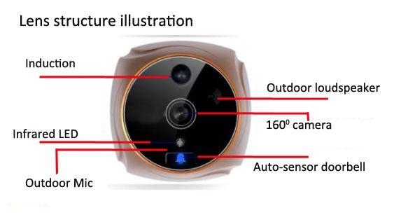 5 inch touch screen digital smart door peephole