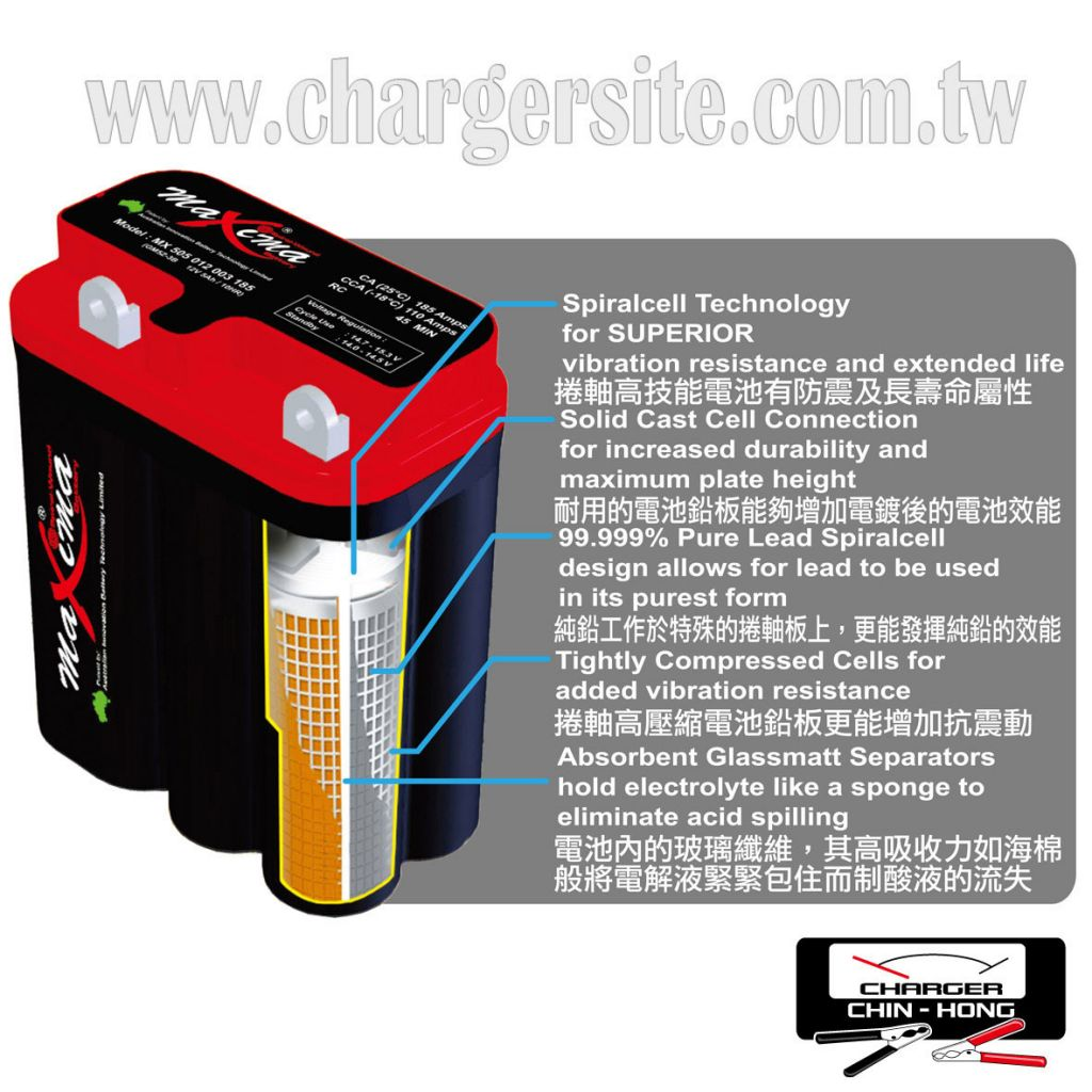 Spiral-Wound Motorcycle Battery