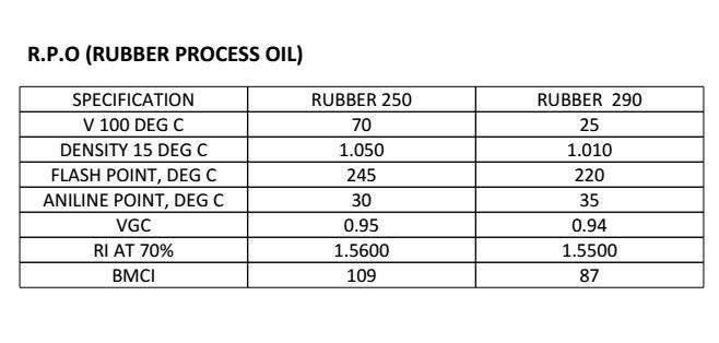 Iran 60/70 bitumen