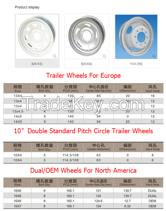 passenger car wheels