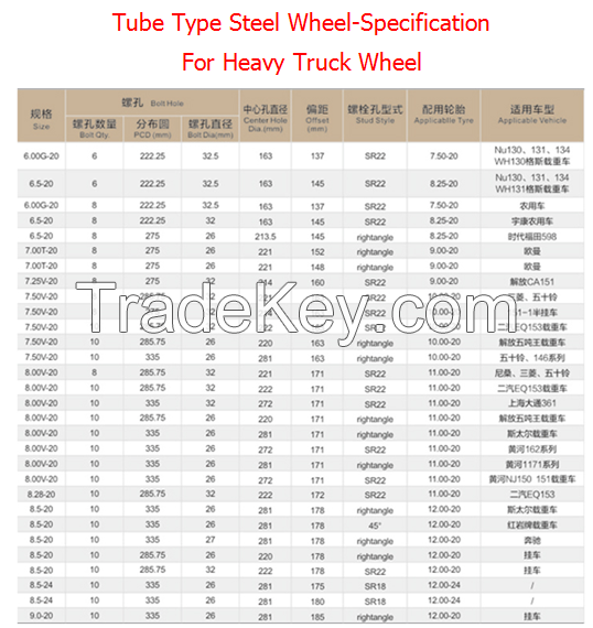 heavy duty truck  wheels