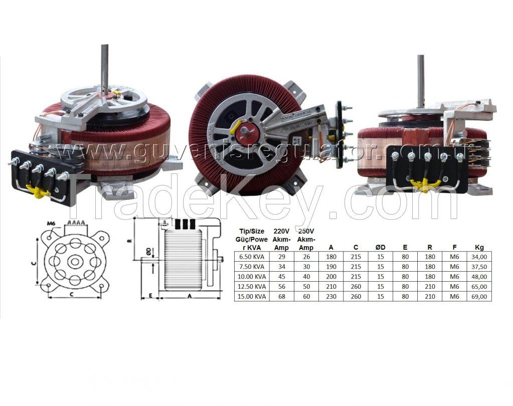 Panel Type Variac 1KVA-15KVA
