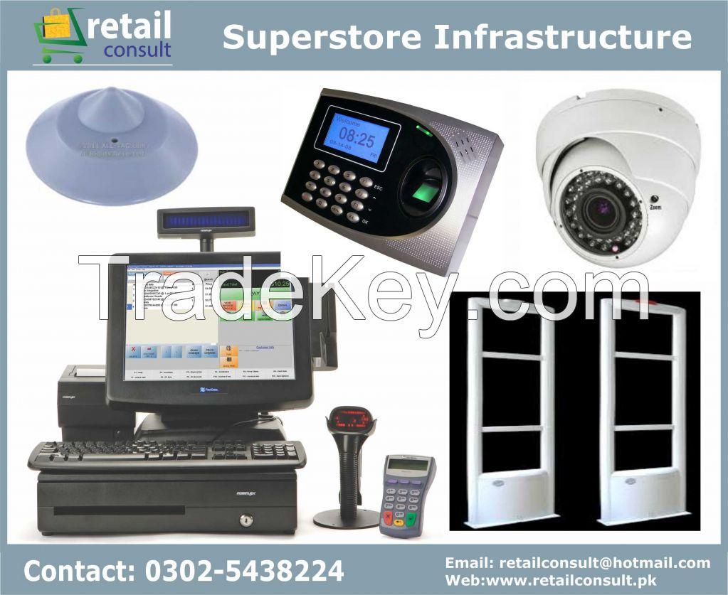Buy Pakistani Superstore Rack, Store Rack, Cash & Carry Rack