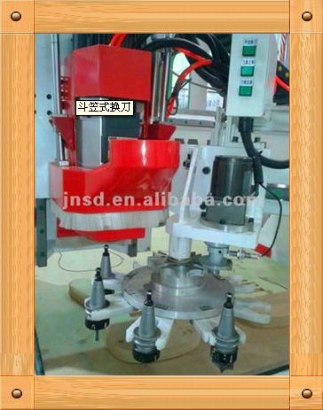 HIGH quality HSD spindle for YASKAWA motor ATC SYSTEM CNC Router fow woodworking SD1224D