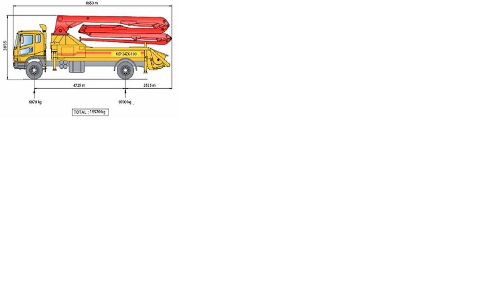 MB 8x8 KCP52ZX5-225/2008 + MAN4x2 KCP24ZX-150/2008