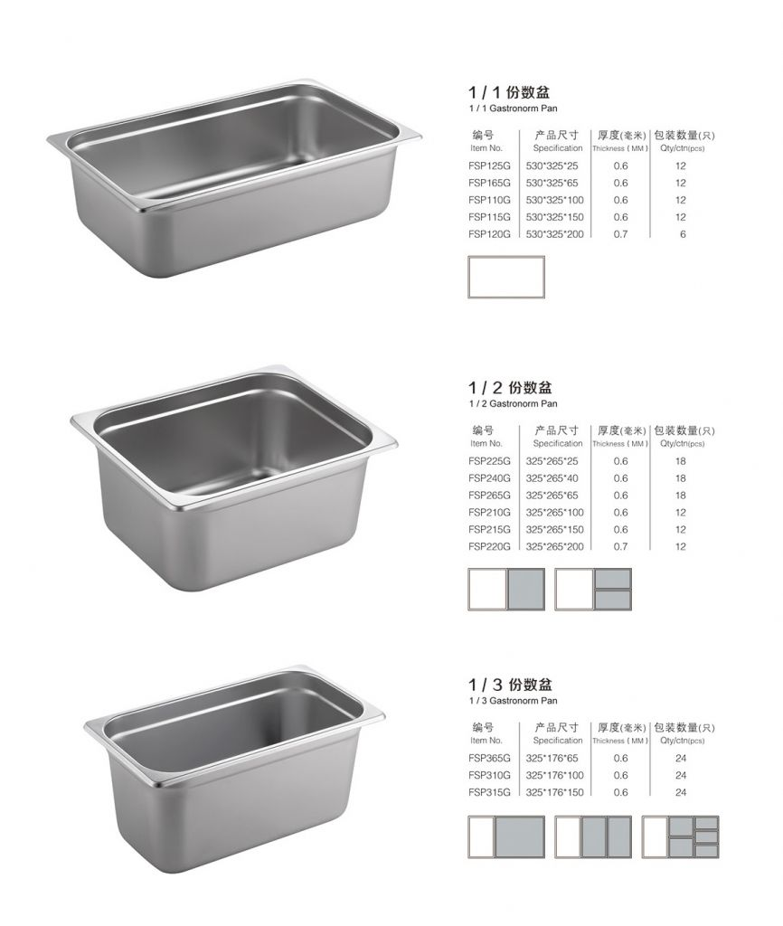 Stainless steel Gastronorm pan/GN pans/Perforated gastronorm pan