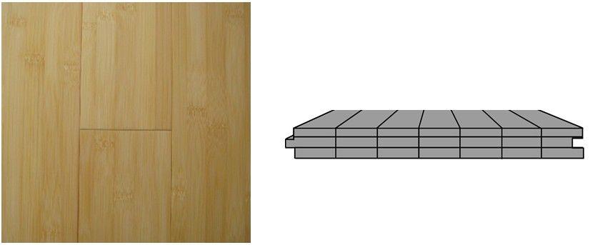 bamboo flooring, bamboo door and bamboo furniture