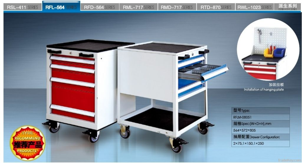 Rongyan recommend cheap and high quality tool cabinet and box