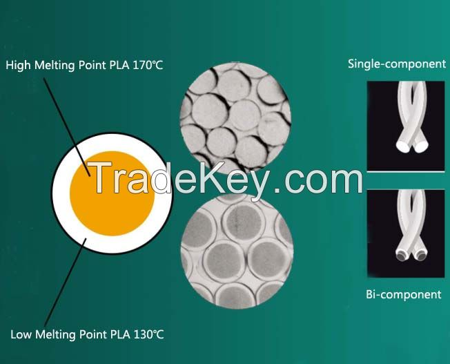 PLA(polylactic acid) staple fibers