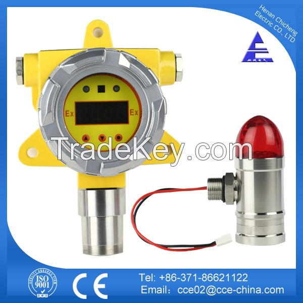 Wall-mounted H2S hydrogen sulfide gas detector