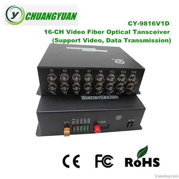 Fiber Optical Video Transceiver