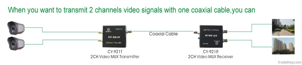 Coaxial Video Multiplexer