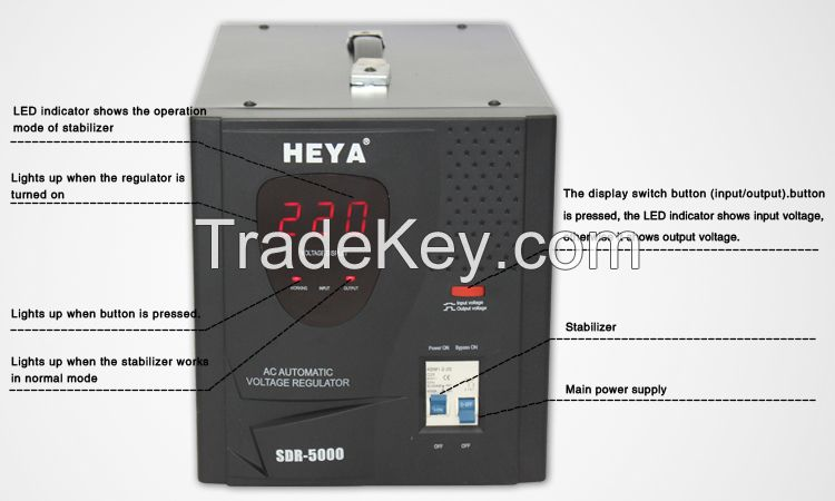 ac auto voltage regulator/stabilizer/220v surge protector
