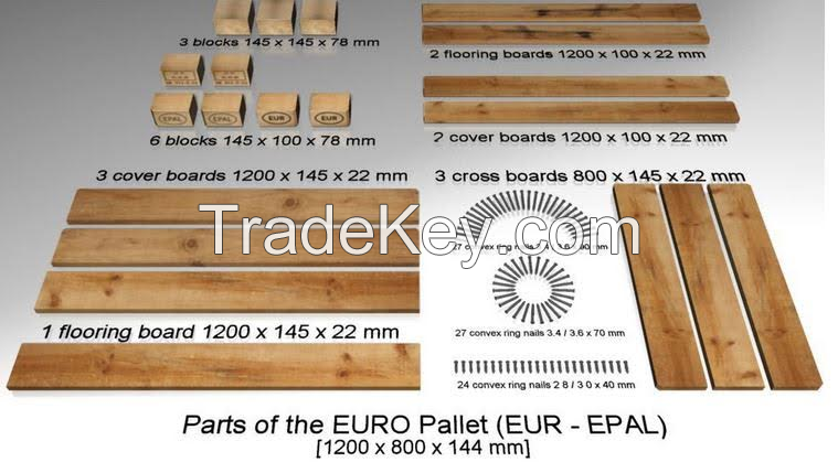 elements for pallets