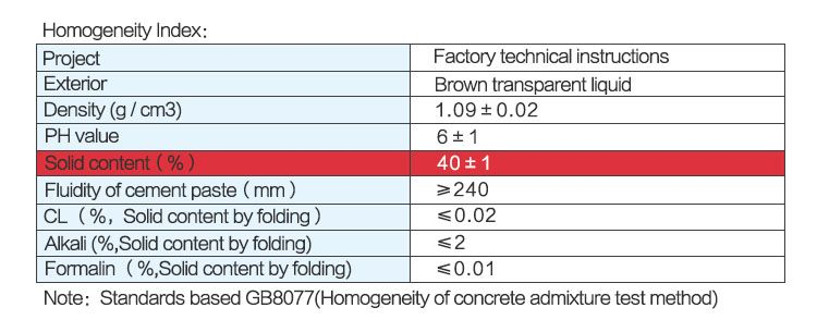 ZY-HL900 40% solid content Polycarboxylate superplasticizer solution