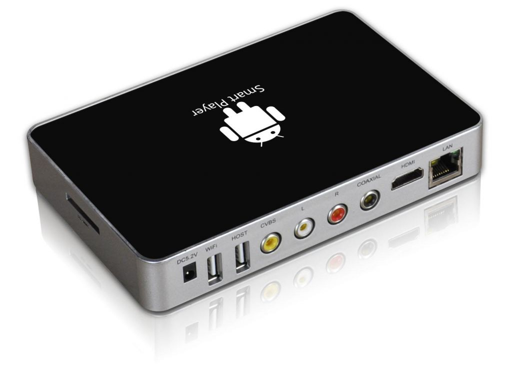 Android TV Box, XBMC TV Box