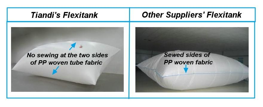 Food Grade Flexitank suitable for 20 Container