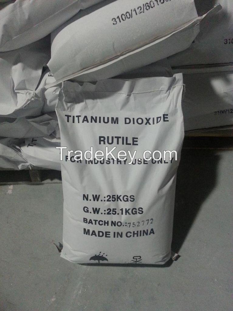 TITANIUM DIOXIDE (TiO2) ANATASE sinochem2016