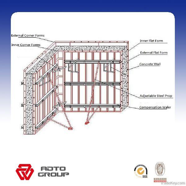 construction concrete conbination steel formwork