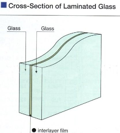 High quality tempered laminated safety glass wholesale price
