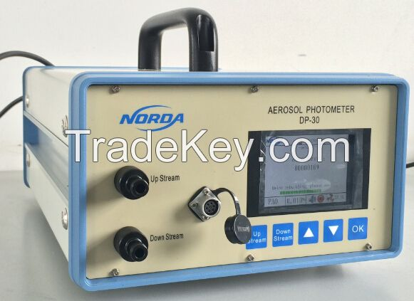 Aerosol Photometer for HEPA Filters detector, spectrometer