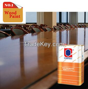 polyurethane paint for furniture high gloss