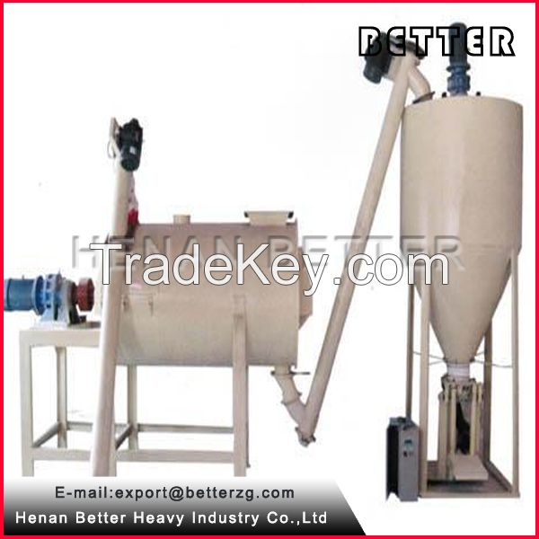 HJJ1500 dry mortar concrete batching plant