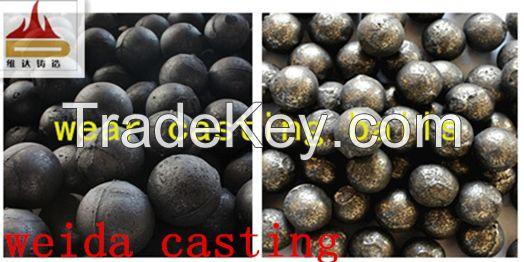 Ploybasic Alloyed Casting Ball