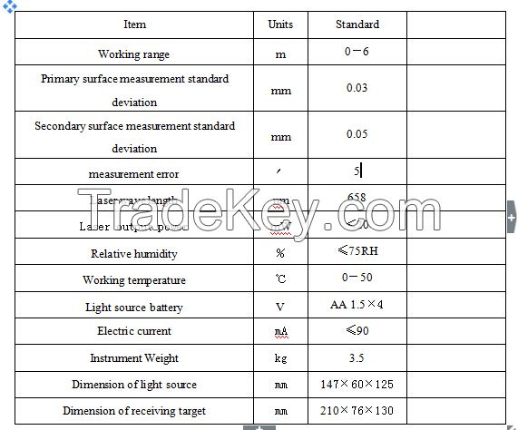 JD series T-type Guide Rail Testing