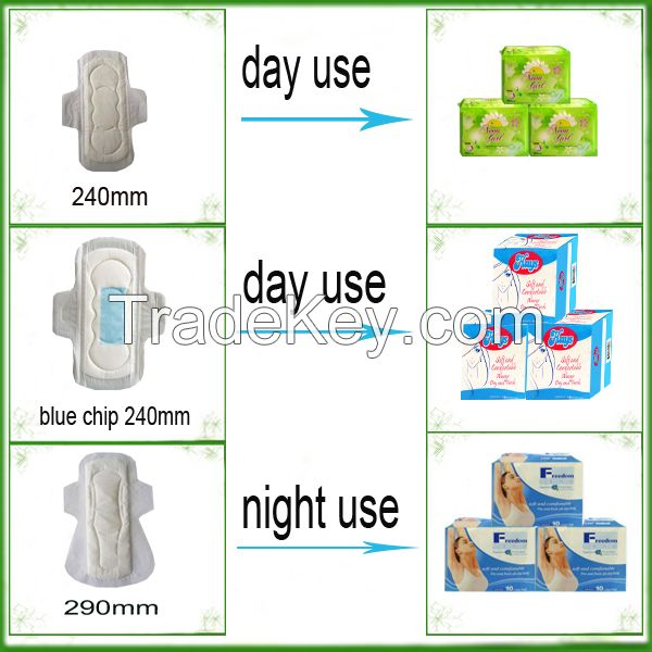 Wholesale Cotton Anion Sanitary Napkins