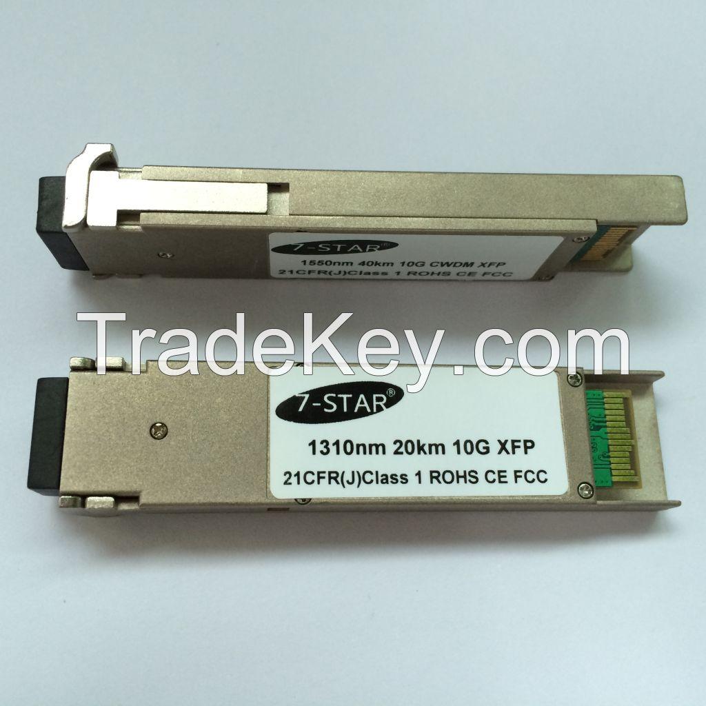 optical   transceivers