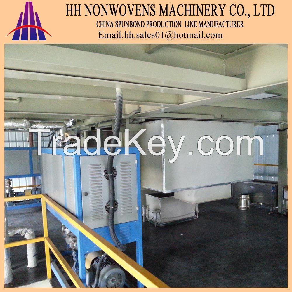 HHM-2400mm pp spunbonded non-woven machine