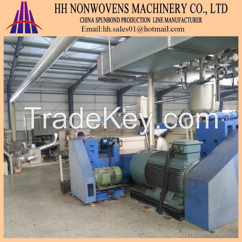 HHM-2200mm pp spunbond non woven production line