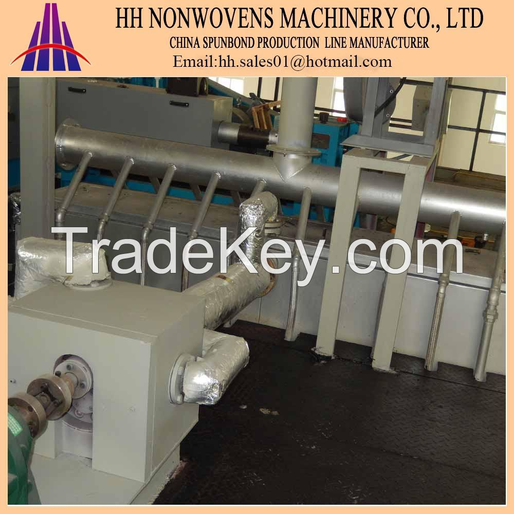 3200mm SS pp spunbond nonwovens production line