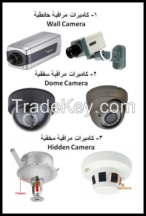 CCTV camera Fine brand from Taiwan