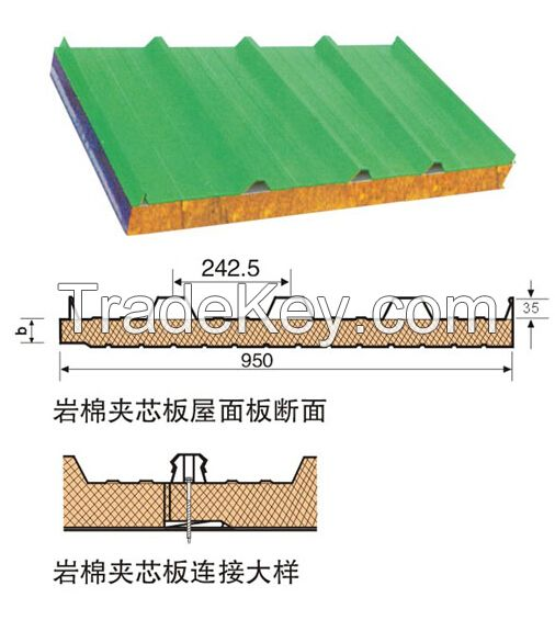 Rock wool sandwich panel for roof