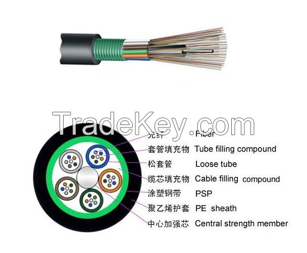 Armored Fiber Optic Cable Outdoor Duct GYTS