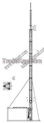 mobile telescopic hydraulic mast lift system