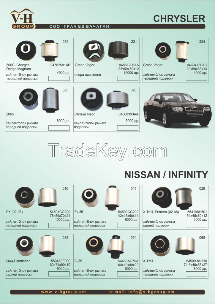 V-H Group LTD produces high quality suspension bushing for all kinds of cars