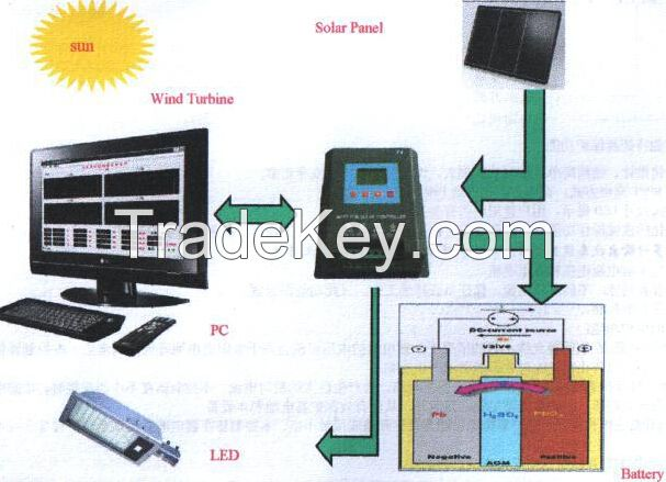 MPPT LED solar charge controller 30A with factory price