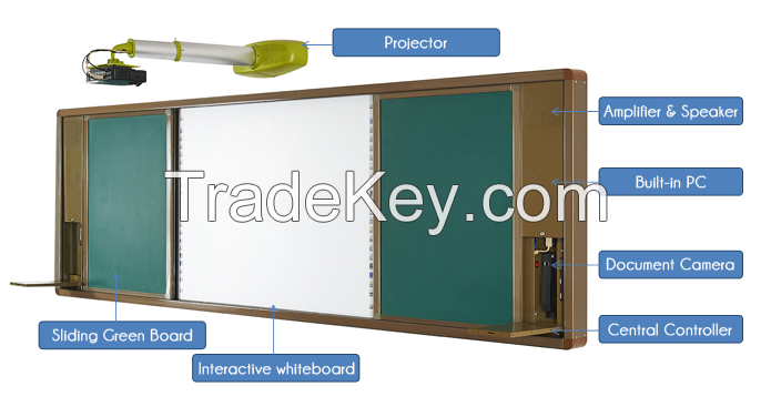 8300BD Bilateral Series 85inch Interactive whiteboard learning system for multi-media classroom