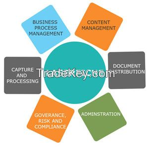 Enterprise Content Management Solution (ECM)