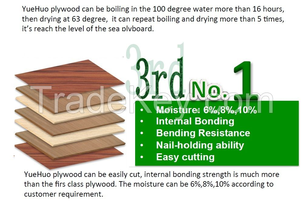 plywood no Formaldehyde